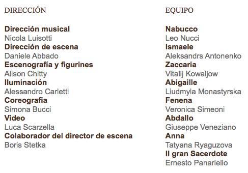 Nabucco en la scala